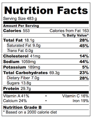 Creamy Salmon Orzo Nutrition