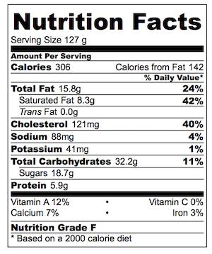 Tiramisu nutrition