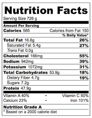 Italian Meatball Soup Nutrition