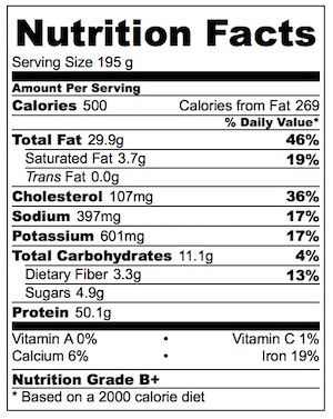 Kung Pao Chicken Nutrition