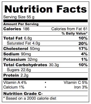 Lemon Bars Nutrition