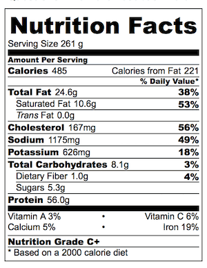 Hawaiian Chicken Skewers Nutrition