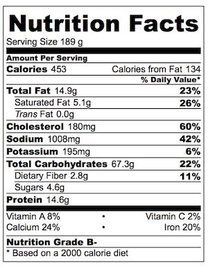 McDonald's Sausage Egg McMuffin Copycat Nutrition
