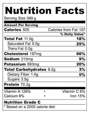 Roast Chicken Nutrition