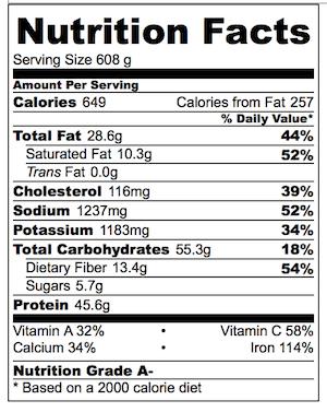 Beef Enchiladas_Nutrition