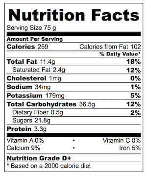 Lemon Blueberry Bread Nutrition