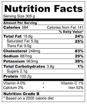 Beef Steak Marinade Nutrition