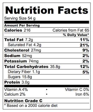Raspberry Bars Nutrition