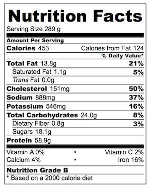 Honey Mustard Chicken Nutrition