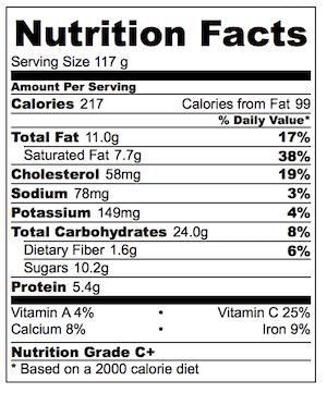 Nutella Crepes Nutrition
