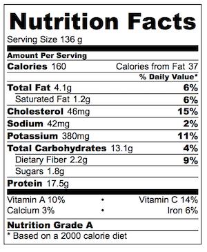 Pork Carnitas Tacos Nutrition