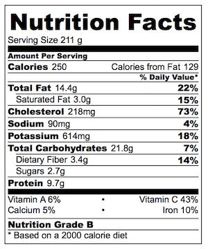 Spanish Omelette (Tortilla) Nutrition