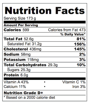 creme-brulee-nutrition