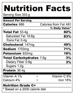 Bangers and Mash nutrition