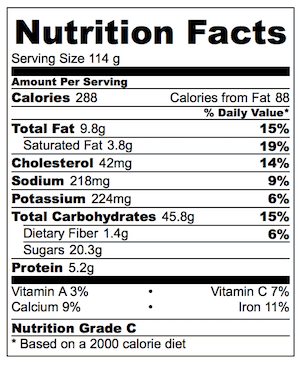 blueberry-muffins-nutrition