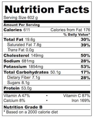 cottage-pie-nutrition-adj