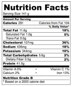 homemade-lemon-pepper-chicken-nutrition