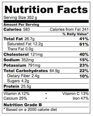 mushroom-pasta-nutrition