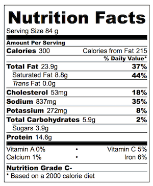 chorizo-bites-nutrition