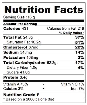 pumpkin-cake-nutrition