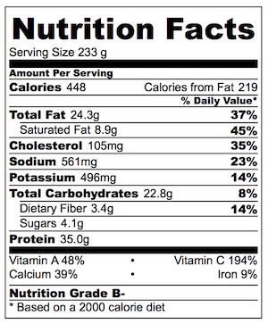 oven-baked-chicken-quesadillas-nutrition