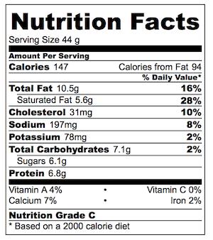 speedy-baked-brie-nutrition