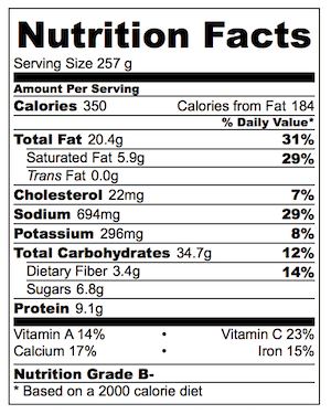 lemon-orzo-salad-nutrition