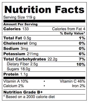 mango-daiquiri-nutrition
