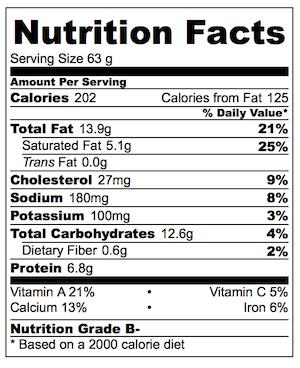 spinach-ricotta-rolls-nutrition