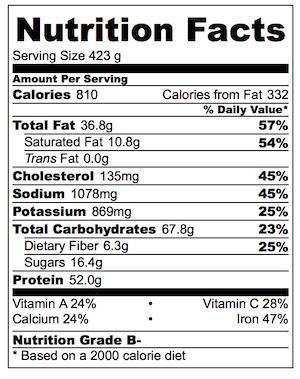 Steak Sandwich Nutrition