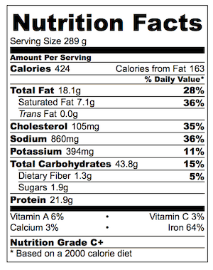 Swedish Meatballs Nutrition