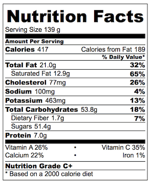 Mango Ice Cream nutrition