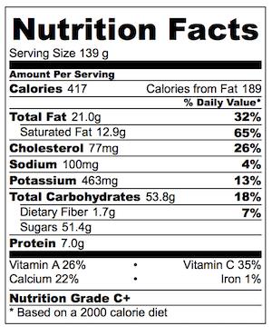 Mango Ice Cream nutrition