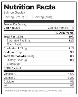 Cured Salmon Gravlax (crazy easy!)   RecipeTin Eats
