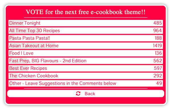 RecipeTin Eats free e-cookbook vote