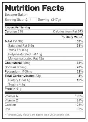Sesame stick nutrition