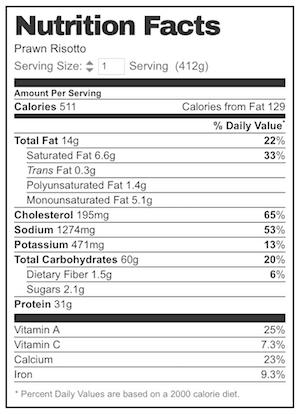 Prawn Risotto nutrition