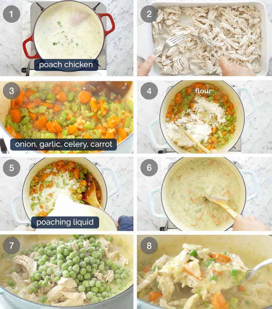 How to make Chicken Pot Pie Filling using uncooked chicken