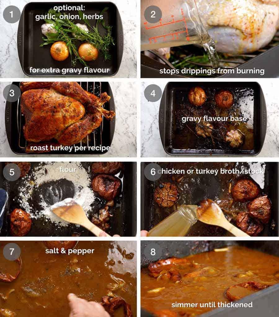 How to make Turkey Gravy - for Roasted Turkey