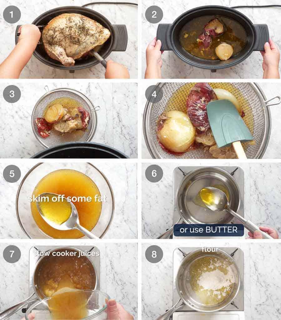 How to make Turkey Gravy - for Slow Cooker Turkey