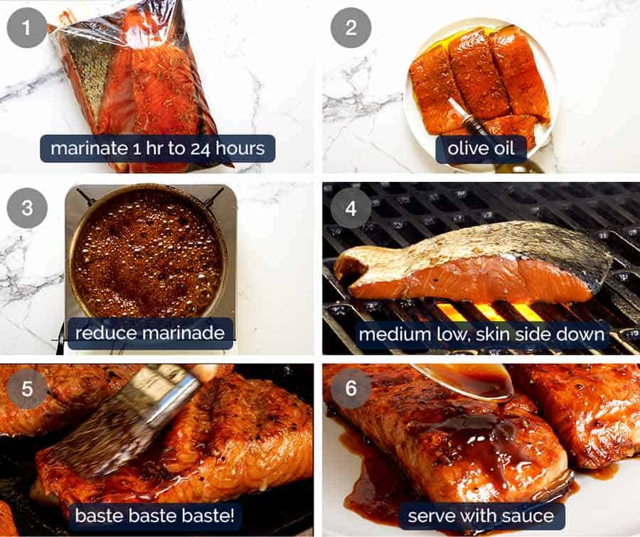 How to make Marinated Grilled Salmon