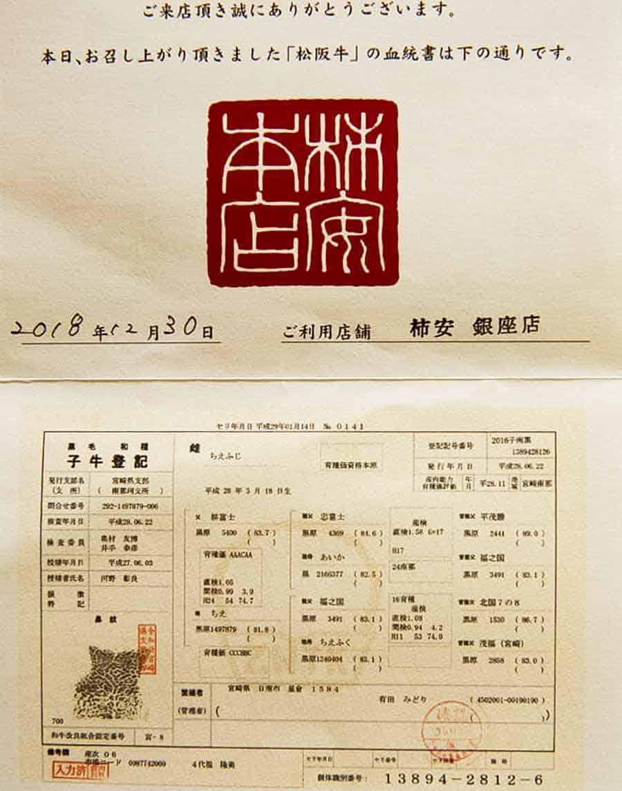 Matsuzaka Beef Certificate