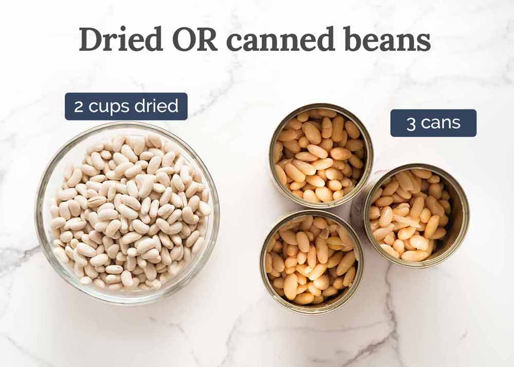 Drived vs canned beans