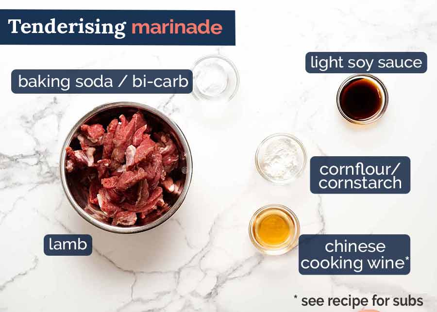 What goes in Mongolian Lamb marinade