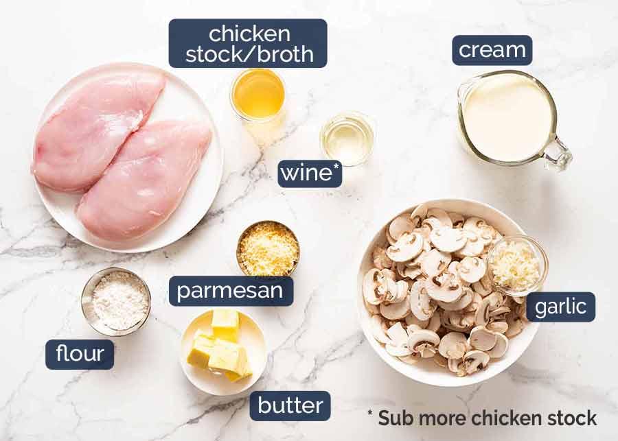 Ingredientes em Frango ao Molho Cremoso de Cogumelos