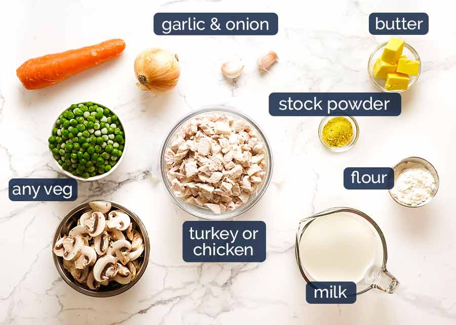 Ingredients in Leftover Turkey Pot Pie
