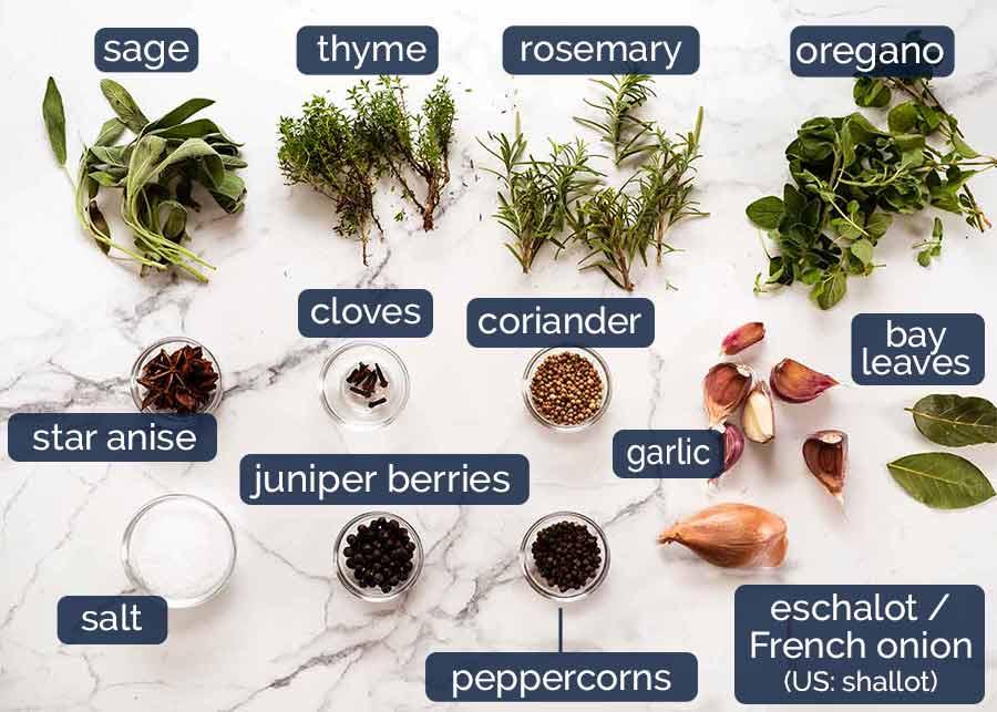 Ingredients in Duck Confit
