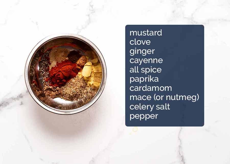 Ingredients in Fish Seasoning - Spice Rub for Fish