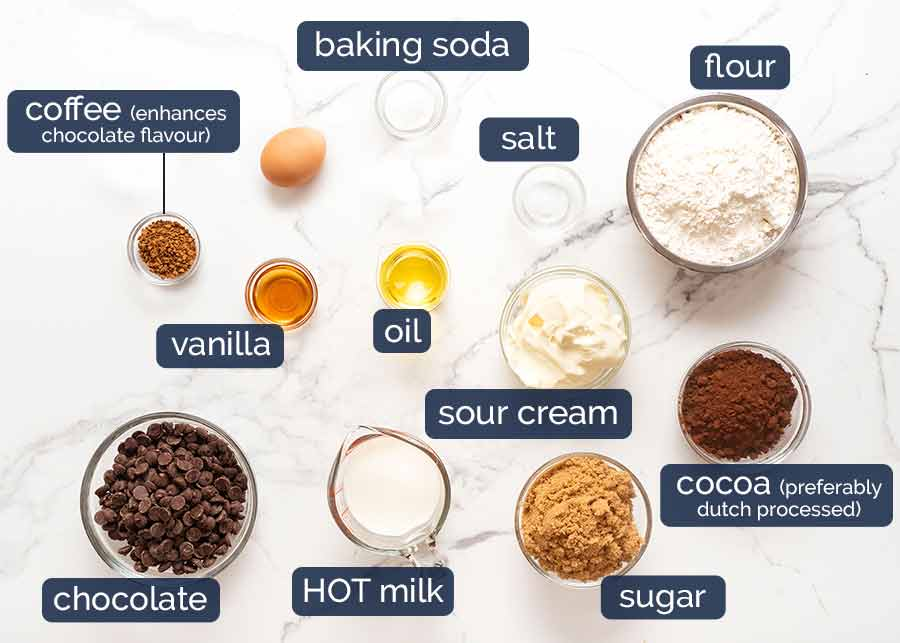 Ingredients in Chocolate Muffins